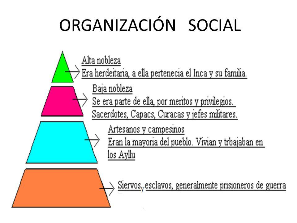 ORGANIZACIÓN SOCIAL