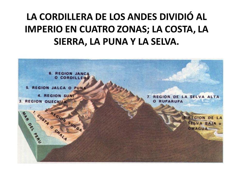 ECONOMÍA Los incas organizaron su economía en base al control de diferentes zonas productivas.