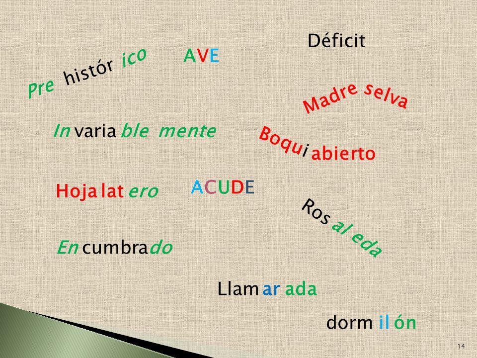 13 Procedimientos semánticos, léxicos, fónicos Semánticos: a una palabra ya existente se le da un nuevo significado. Metáfora Metonimia Eufemismo Disf