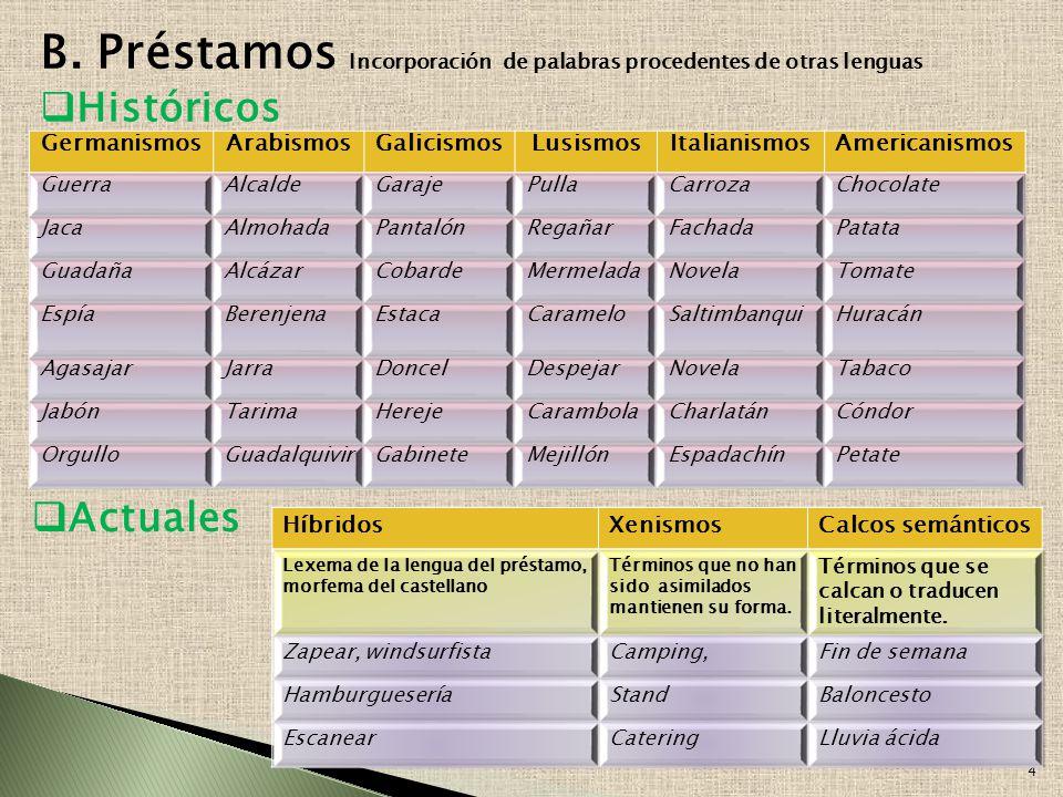 A. Palabras heredadas Patrimoniales Aquellas palabras procedentes del latín vulgar que han sufrido la evolución de la lengua 3 LatínCastellano piscisP