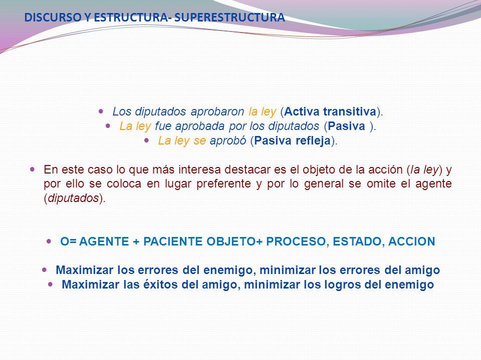 DISCURSO Y ESTRUCTURA- SUPERESTRUCTURA Los diputados aprobaron la ley (Activa transitiva).