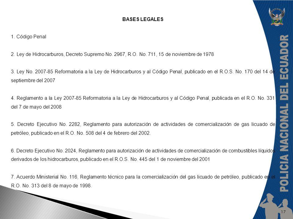 BASES LEGALES 1. Código Penal 2. Ley de Hidrocarburos, Decreto Supremo No. 2967, R.O. No. 711, 15 de noviembre de 1978 3. Ley No. 2007-85 Reformatoria