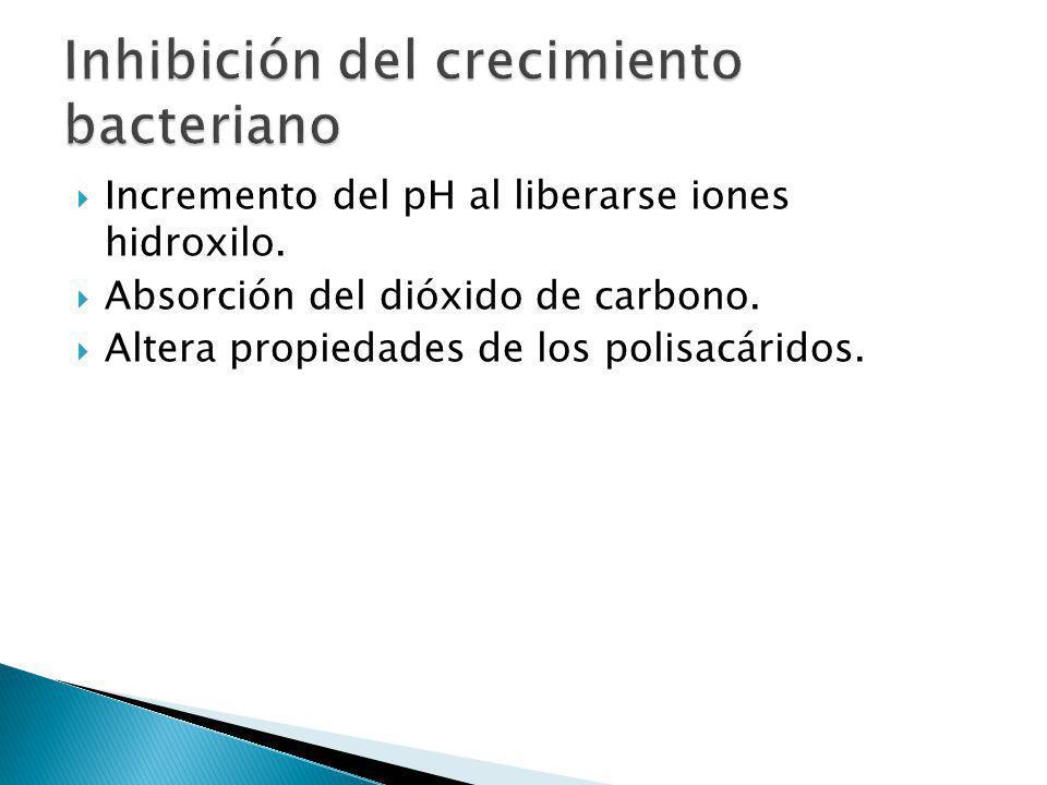 Incremento del pH al liberarse iones hidroxilo. Absorción del dióxido de carbono. Altera propiedades de los polisacáridos.