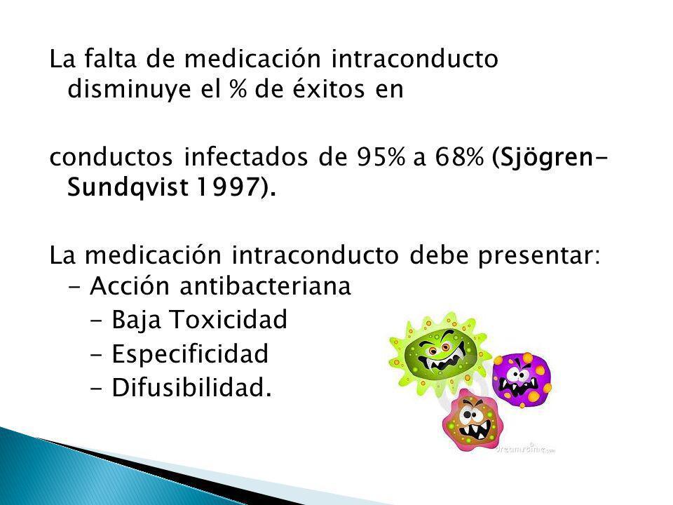 La falta de medicación intraconducto disminuye el % de éxitos en conductos infectados de 95% a 68% (Sjögren- Sundqvist 1997). La medicación intracondu