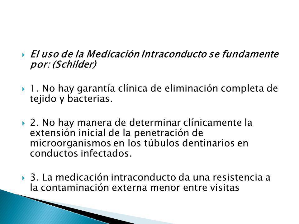 El uso de la Medicación Intraconducto se fundamente por: (Schilder) 1. No hay garantía clínica de eliminación completa de tejido y bacterias. 2. No ha
