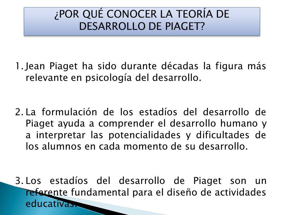 ¿POR QUÉ CONOCER LA TEORÍA DE DESARROLLO DE PIAGET? 1.Jean Piaget ha sido durante décadas la figura más relevante en psicología del desarrollo. 2.La f