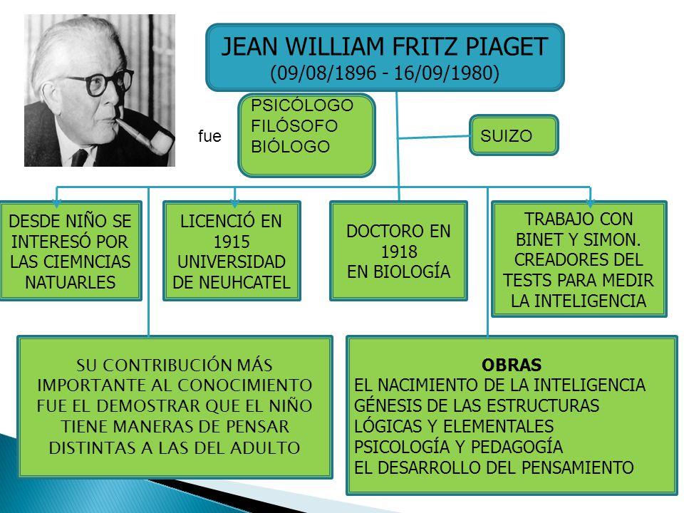 JEAN WILLIAM FRITZ PIAGET (09/08/1896 - 16/09/1980) PSICÓLOGO FILÓSOFO BIÓLOGO LICENCIÓ EN 1915 UNIVERSIDAD DE NEUHCATEL DESDE NIÑO SE INTERESÓ POR LA