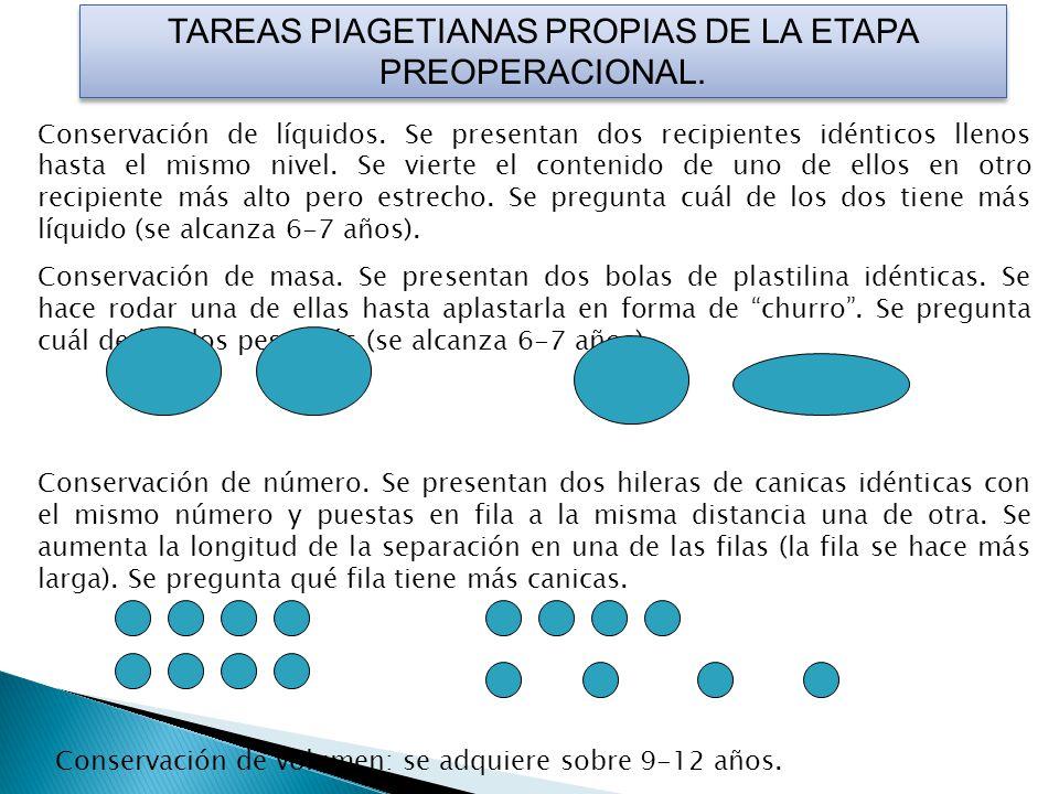 TAREAS PIAGETIANAS PROPIAS DE LA ETAPA PREOPERACIONAL. Conservación de líquidos. Se presentan dos recipientes idénticos llenos hasta el mismo nivel. S