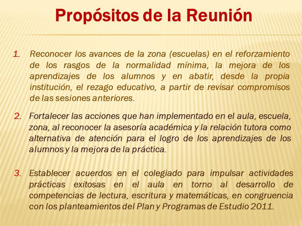 Propósitos de la Reunión 1.Reconocer los avances de la zona (escuelas) en el reforzamiento de los rasgos de la normalidad mínima, la mejora de los apr