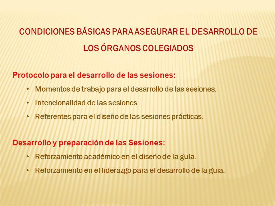 CONDICIONES BÁSICAS PARA ASEGURAR EL DESARROLLO DE LOS ÓRGANOS COLEGIADOS Protocolo para el desarrollo de las sesiones: Momentos de trabajo para el desarrollo de las sesiones.