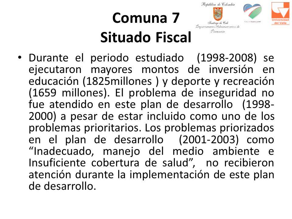 Comuna 7 Situado Fiscal Durante el periodo estudiado (1998-2008) se ejecutaron mayores montos de inversión en educación (1825millones ) y deporte y recreación (1659 millones).
