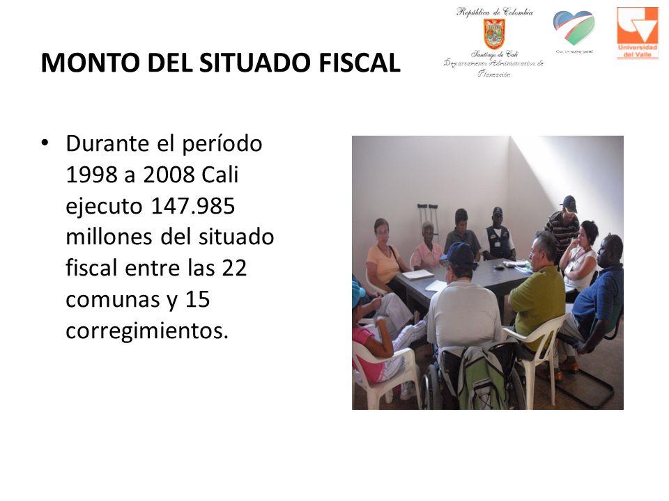 MONTO DEL SITUADO FISCAL Durante el período 1998 a 2008 Cali ejecuto 147.985 millones del situado fiscal entre las 22 comunas y 15 corregimientos. Dep
