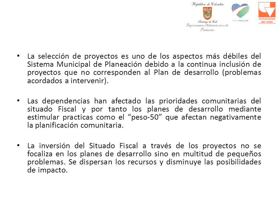 La selección de proyectos es uno de los aspectos más débiles del Sistema Municipal de Planeación debido a la continua inclusión de proyectos que no corresponden al Plan de desarrollo (problemas acordados a intervenir).