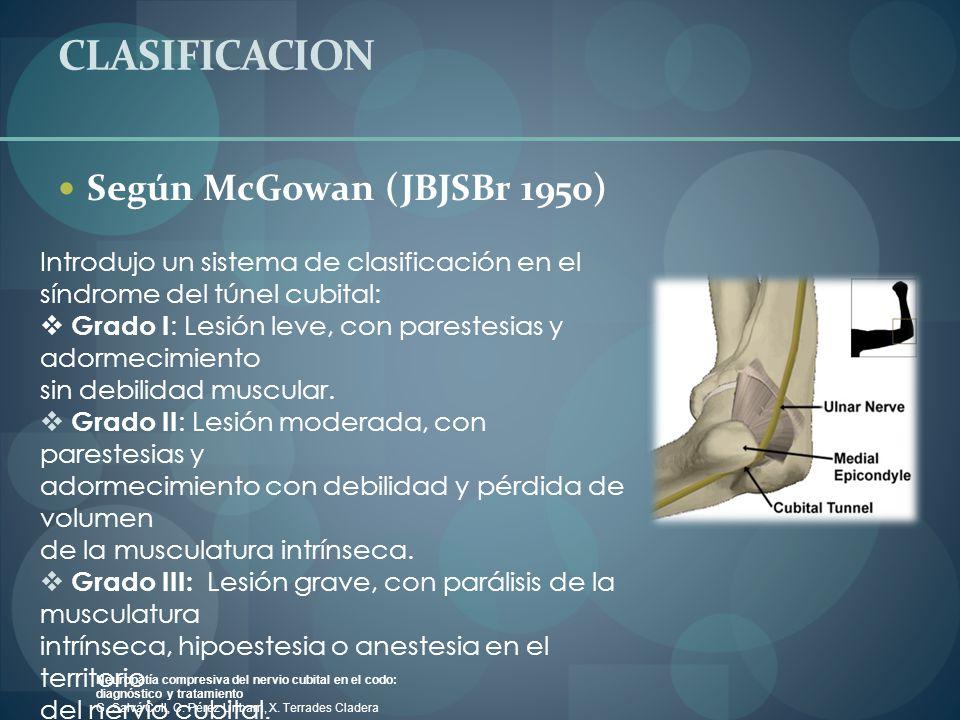 CLASIFICACION Según McGowan (JBJSBr 1950) Introdujo un sistema de clasificación en el síndrome del túnel cubital: Grado I : Lesión leve, con parestesi