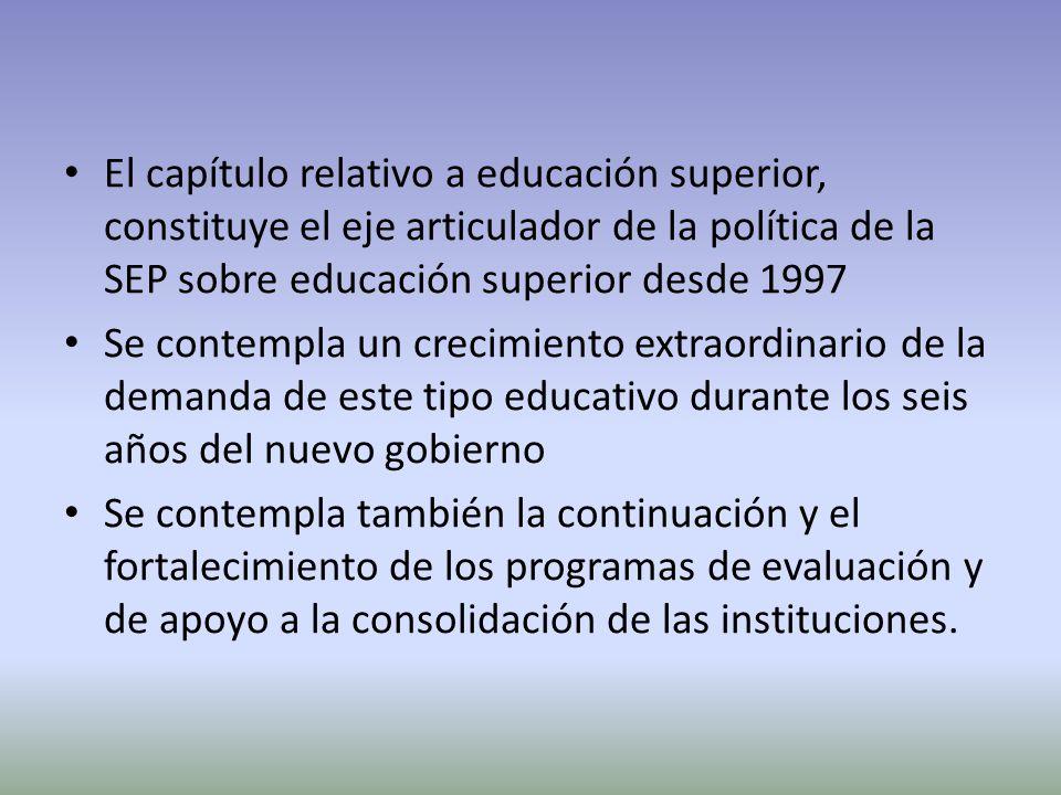 El capítulo relativo a educación superior, constituye el eje articulador de la política de la SEP sobre educación superior desde 1997 Se contempla un