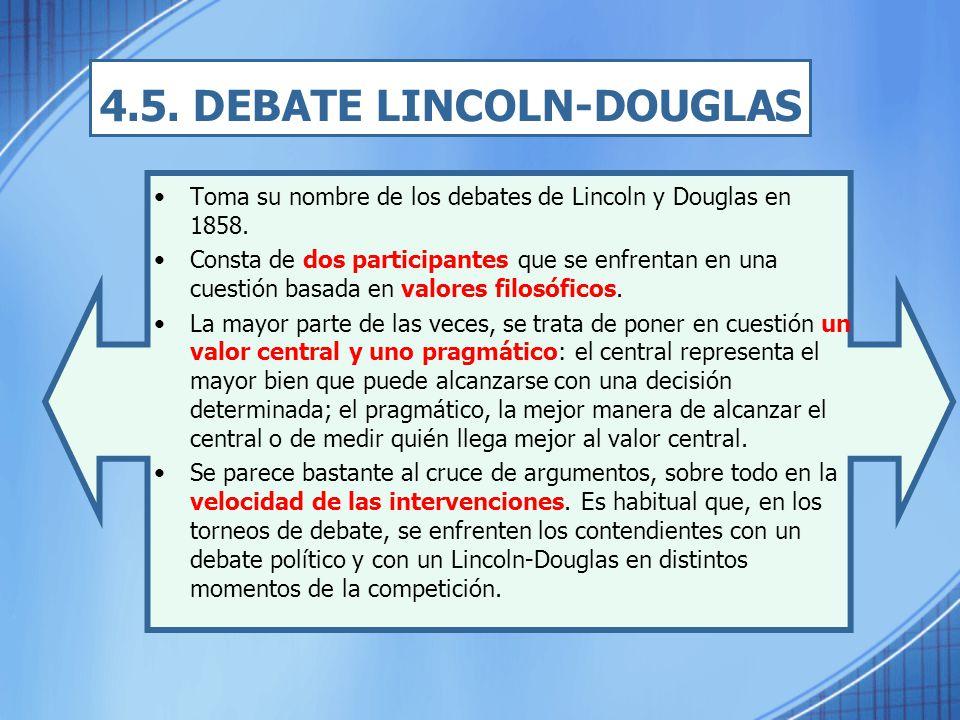 4.5. DEBATE LINCOLN-DOUGLAS Toma su nombre de los debates de Lincoln y Douglas en 1858. Consta de dos participantes que se enfrentan en una cuestión b
