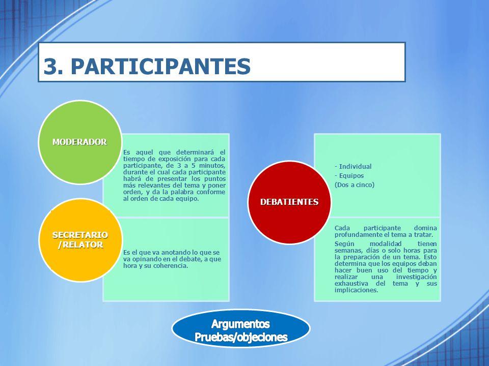 3. PARTICIPANTES Es aquel que determinará el tiempo de exposición para cada participante, de 3 a 5 minutos, durante el cual cada participante habrá de