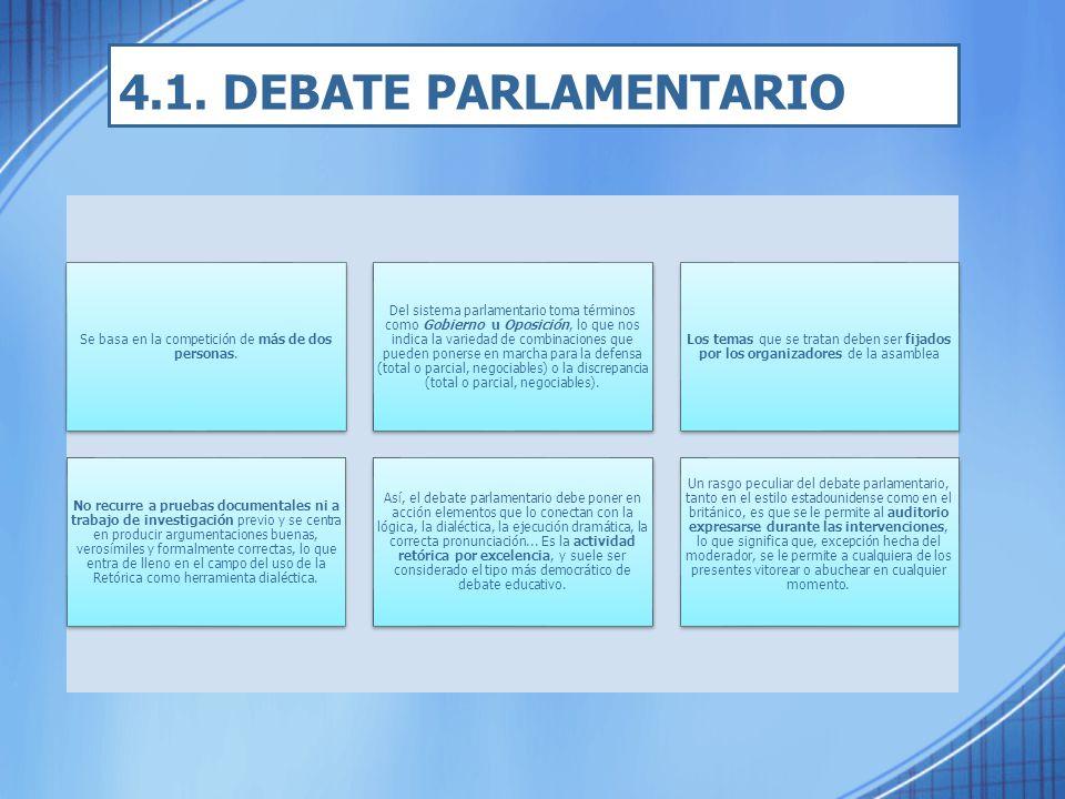 4.1. DEBATE PARLAMENTARIO Se basa en la competición de más de dos personas. Del sistema parlamentario toma términos como Gobierno u Oposición, lo que