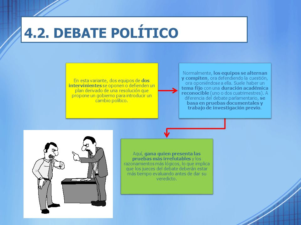 4.2. DEBATE POLÍTICO En esta variante, dos equipos de dos intervinientes se oponen o defienden un plan derivado de una resolución que propone un gobie