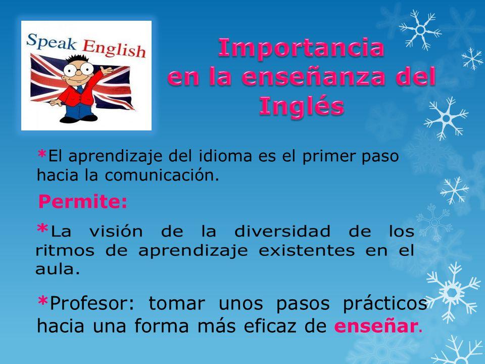 Permite: *Profesor: tomar unos pasos prácticos hacia una forma más eficaz de enseñar. *El aprendizaje del idioma es el primer paso hacia la comunicaci