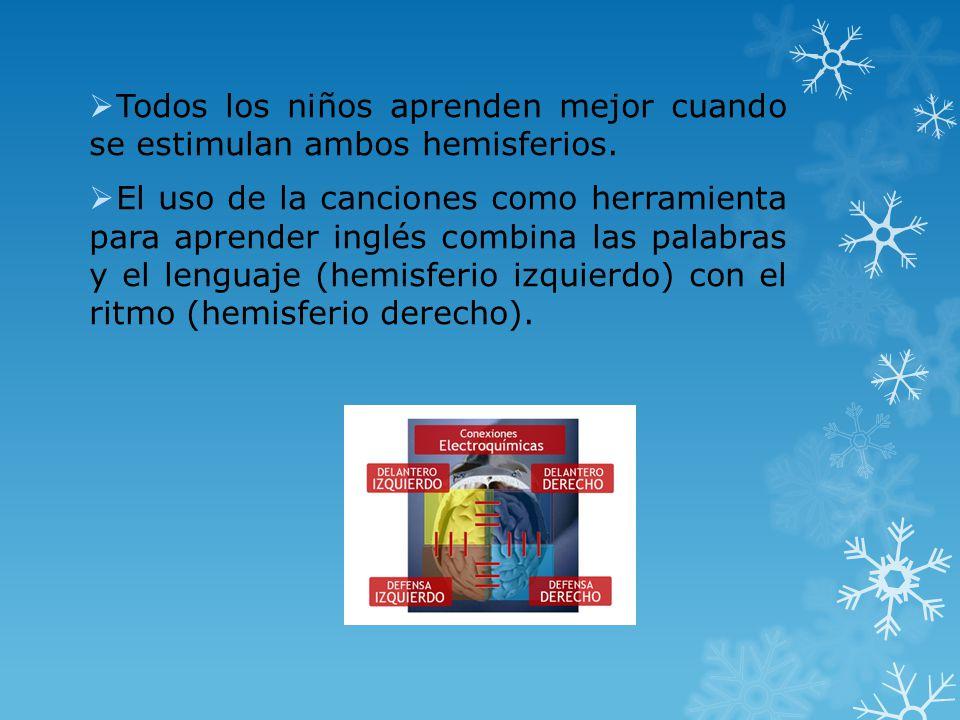 Todos los niños aprenden mejor cuando se estimulan ambos hemisferios. El uso de la canciones como herramienta para aprender inglés combina las palabra