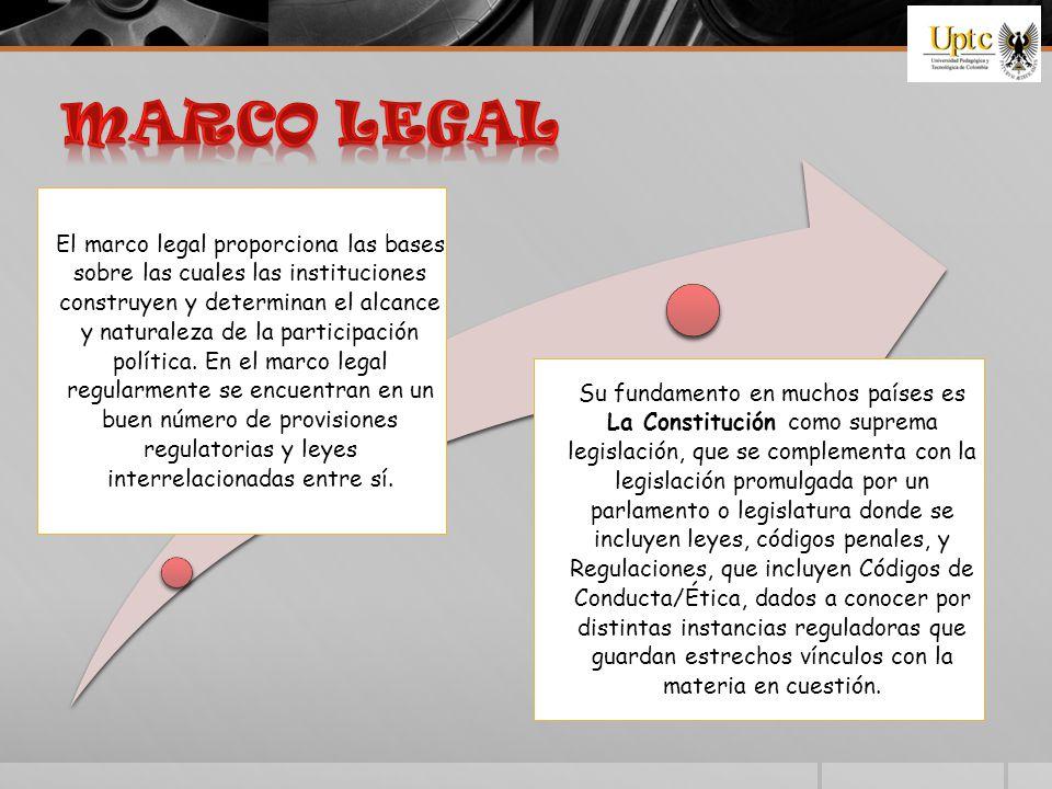 El marco legal proporciona las bases sobre las cuales las instituciones construyen y determinan el alcance y naturaleza de la participación política.