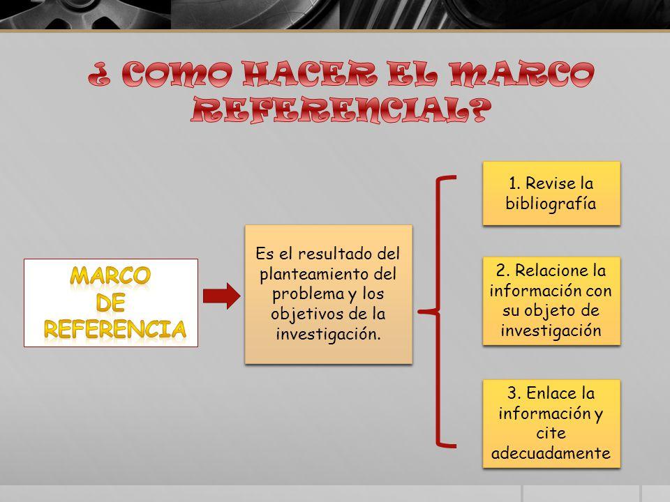 1.Revise la bibliografía 2. Relacione la información con su objeto de investigación 3.