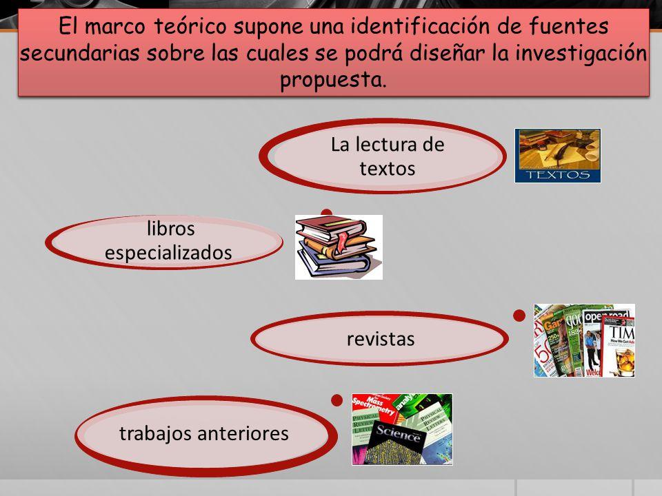 El marco teórico supone una identificación de fuentes secundarias sobre las cuales se podrá diseñar la investigación propuesta.