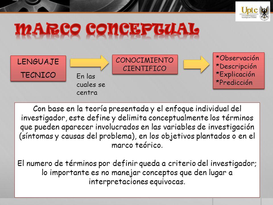 LENGUAJE TECNICO LENGUAJE TECNICO CONOCIMIENTO CIENTIFICO *Observación *Descripción *Explicación *Predicción *Observación *Descripción *Explicación *Predicción En las cuales se centra Con base en la teoría presentada y el enfoque individual del investigador, este define y delimita conceptualmente los términos que pueden aparecer involucrados en las variables de investigación (síntomas y causas del problema), en los objetivos plantados o en el marco teórico.