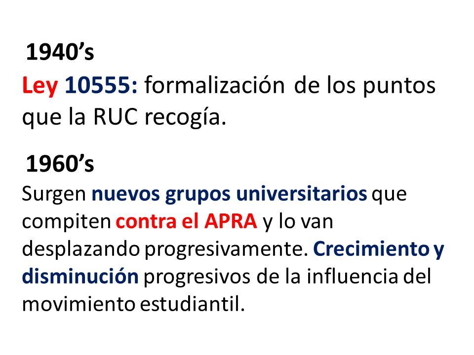 1940s Ley 10555: formalización de los puntos que la RUC recogía.