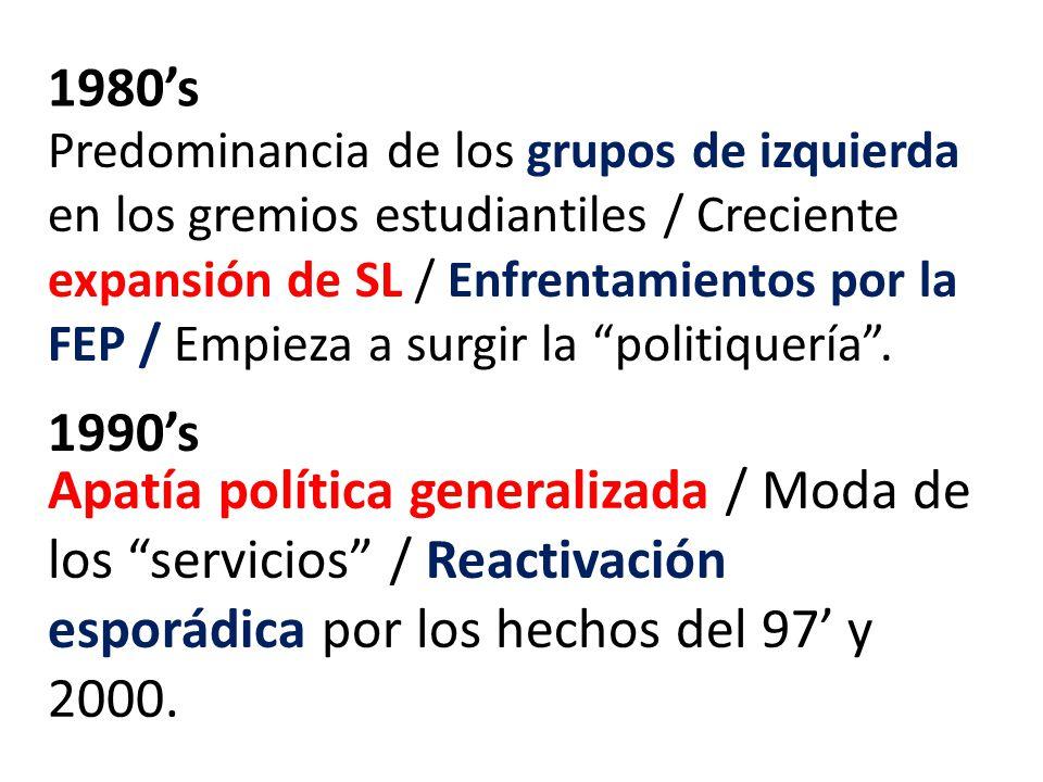 1980s Predominancia de los grupos de izquierda en los gremios estudiantiles / Creciente expansión de SL / Enfrentamientos por la FEP / Empieza a surgir la politiquería.