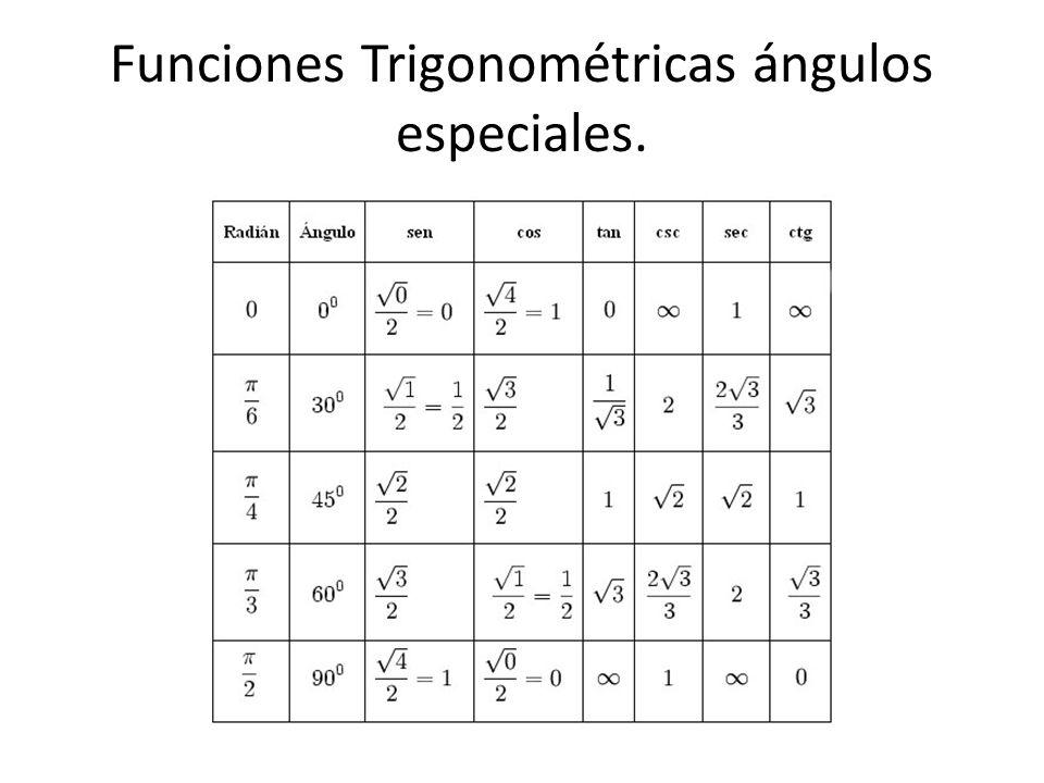Funciones Trigonométricas ángulos especiales.