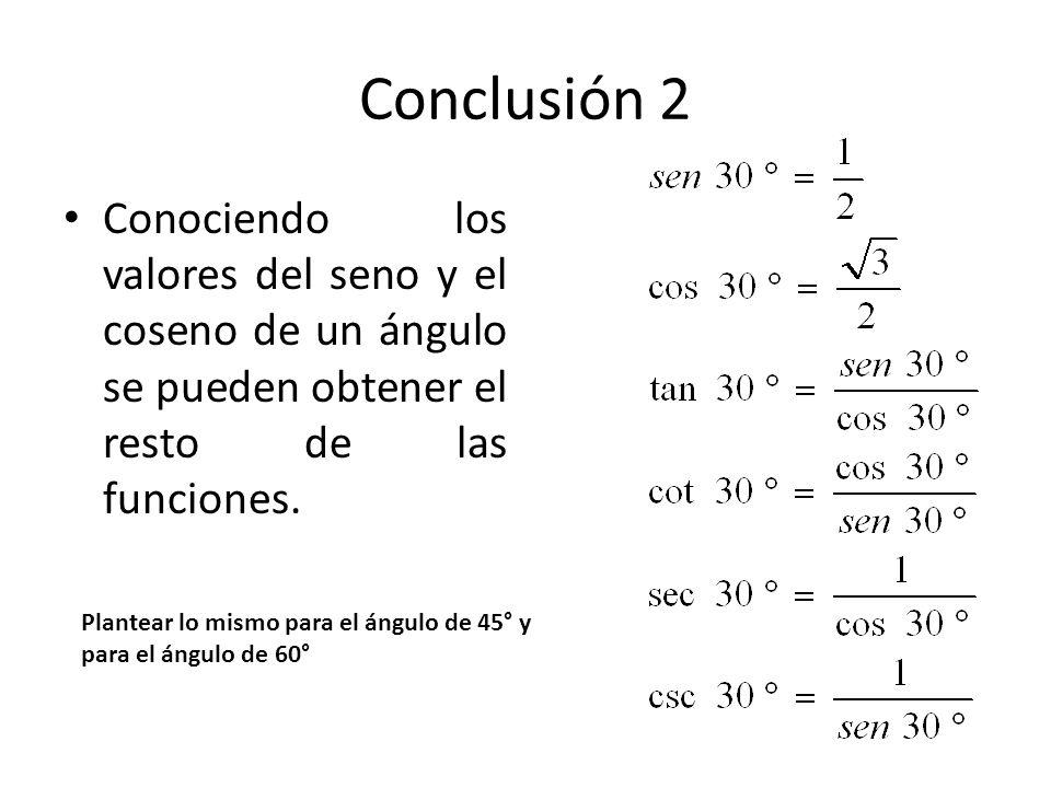 Conclusión 2 Conociendo los valores del seno y el coseno de un ángulo se pueden obtener el resto de las funciones. Plantear lo mismo para el ángulo de