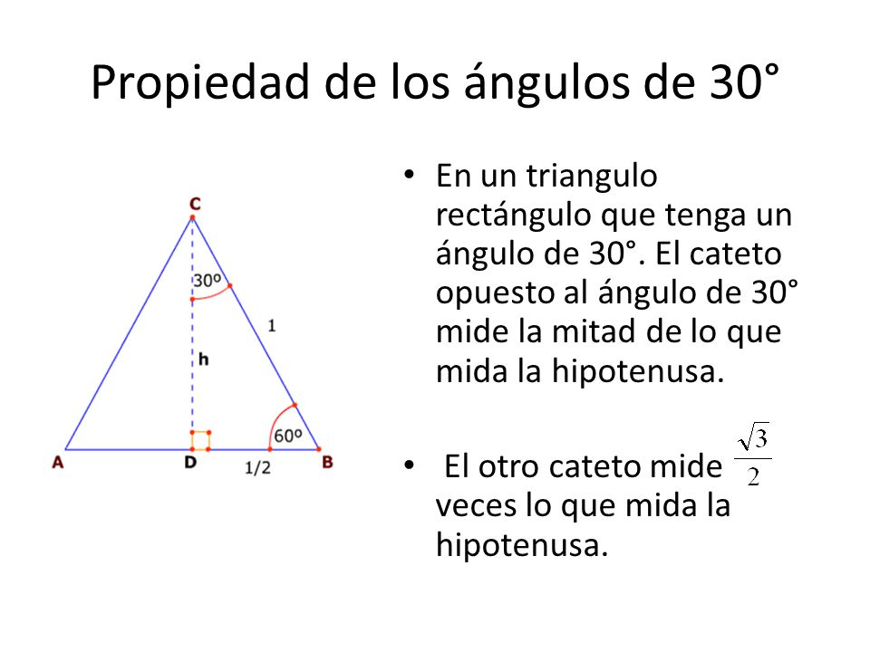 Propiedad de los ángulos de 30° En un triangulo rectángulo que tenga un ángulo de 30°. El cateto opuesto al ángulo de 30° mide la mitad de lo que mida