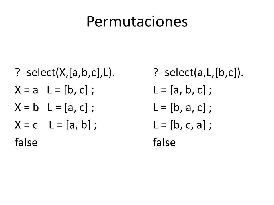 Implementaciones permuta([],[]). permuta(L1,[X|L2]):-select(X,L1,L3),permuta(L3,L2).