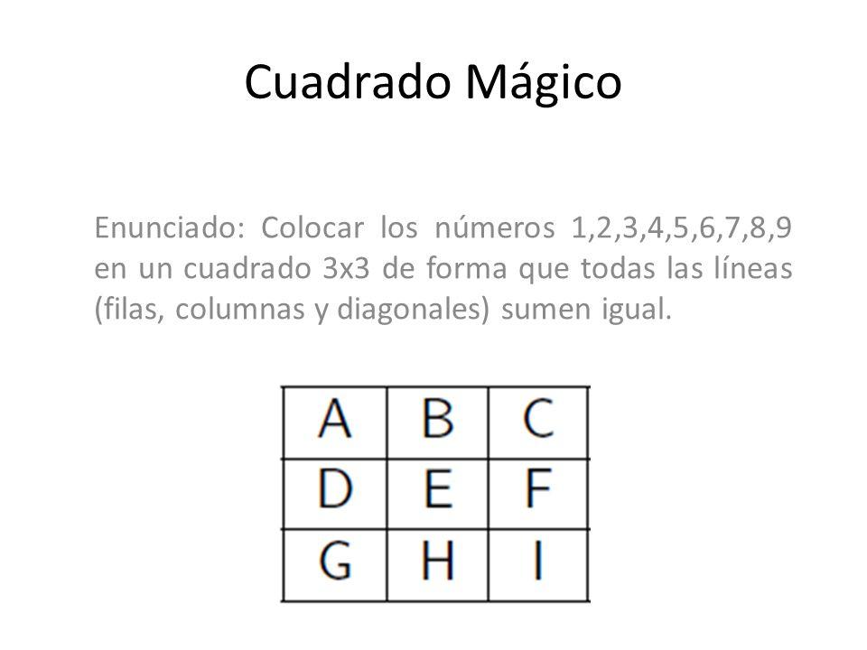 cuadrado_1([A,B,C,D,E,F,G,H,I]) :- permutación([1,2,3,4,5,6,7,8,9], [A,B,C,D,E,F,G,H,I]), A+B+C =:= 15, D+E+F =:= 15, G+H+I =:= 15, A+D+G =:= 15, B+E+H =:= 15, C+F+I =:= 15, A+E+I =:= 15, C+E+G =:= 15.