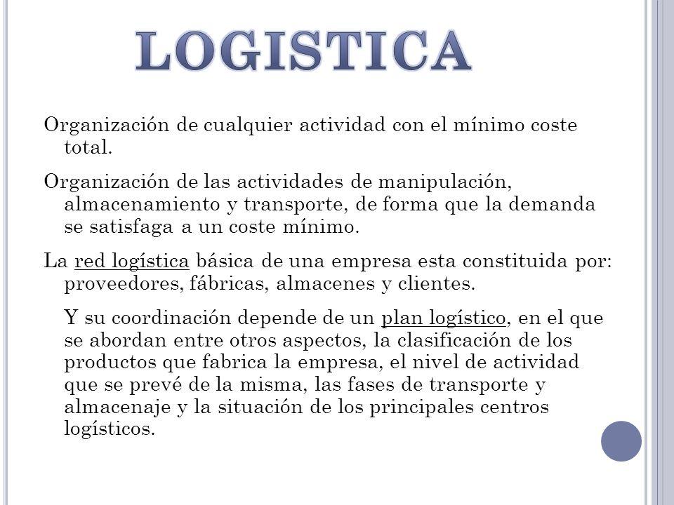 Organización de cualquier actividad con el mínimo coste total. Organización de las actividades de manipulación, almacenamiento y transporte, de forma