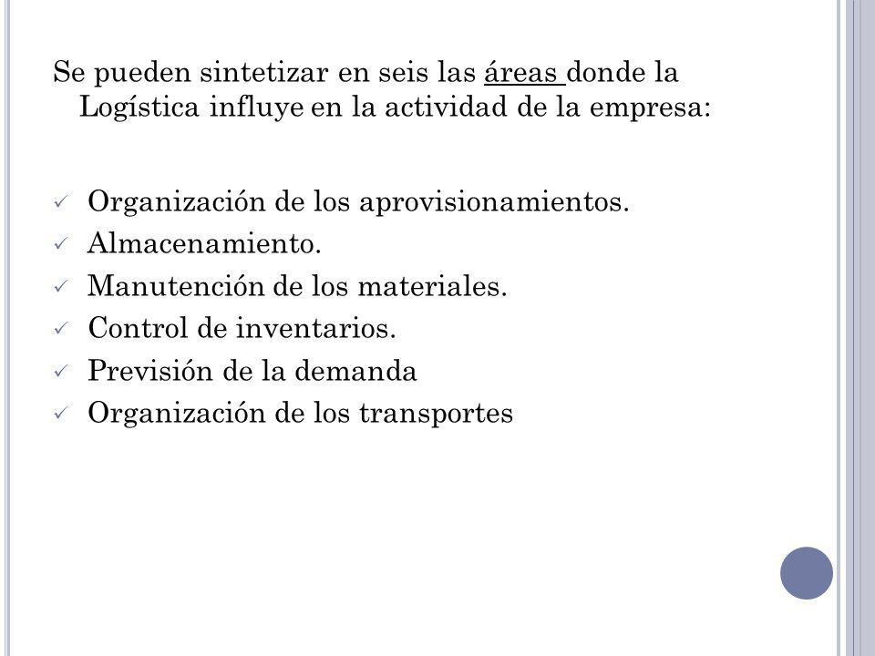 Se pueden sintetizar en seis las áreas donde la Logística influye en la actividad de la empresa: Organización de los aprovisionamientos. Almacenamient