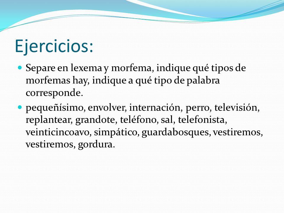 Ejercicios: Separe en lexema y morfema, indique qué tipos de morfemas hay, indique a qué tipo de palabra corresponde. pequeñísimo, envolver, internaci