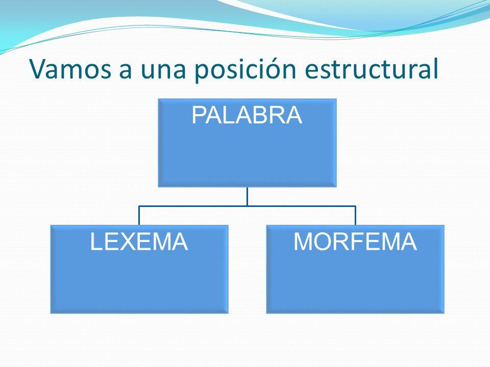 Vamos a una posición estructural PALABRA LEXEMAMORFEMA