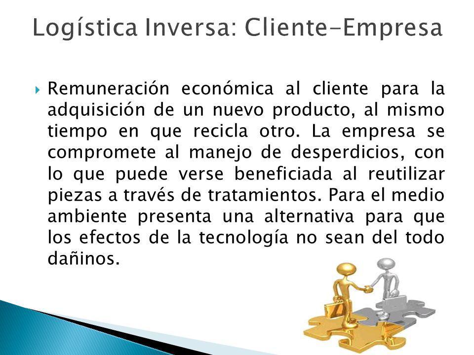 Remuneración económica al cliente para la adquisición de un nuevo producto, al mismo tiempo en que recicla otro.