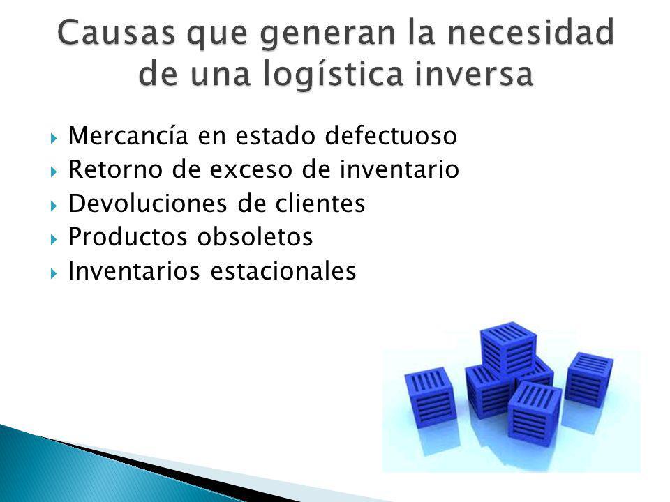 Mercancía en estado defectuoso Retorno de exceso de inventario Devoluciones de clientes Productos obsoletos Inventarios estacionales