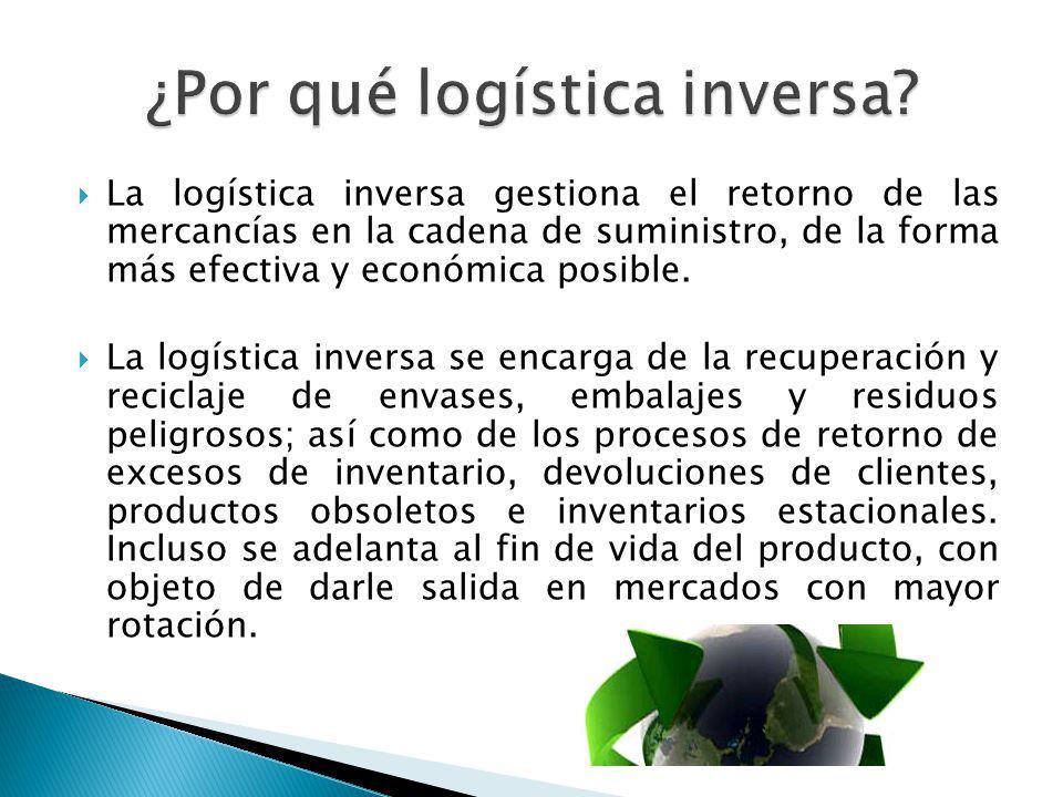 Existen tres vectores para el impulso de la logística inversa: Consideraciones de costo beneficio: Mejores productos con menor costo de producción (recuperación envases, empaques, embalajes.) Requerimiento legales: Consideraciones por costos de procesamiento de residuos.