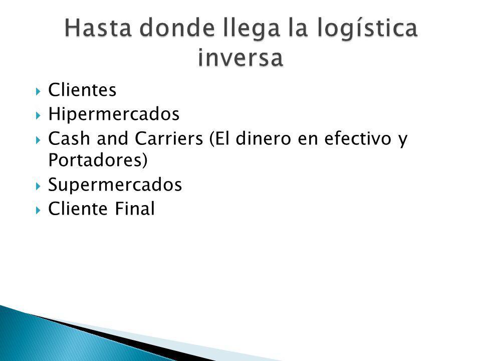 Clientes Hipermercados Cash and Carriers (El dinero en efectivo y Portadores) Supermercados Cliente Final