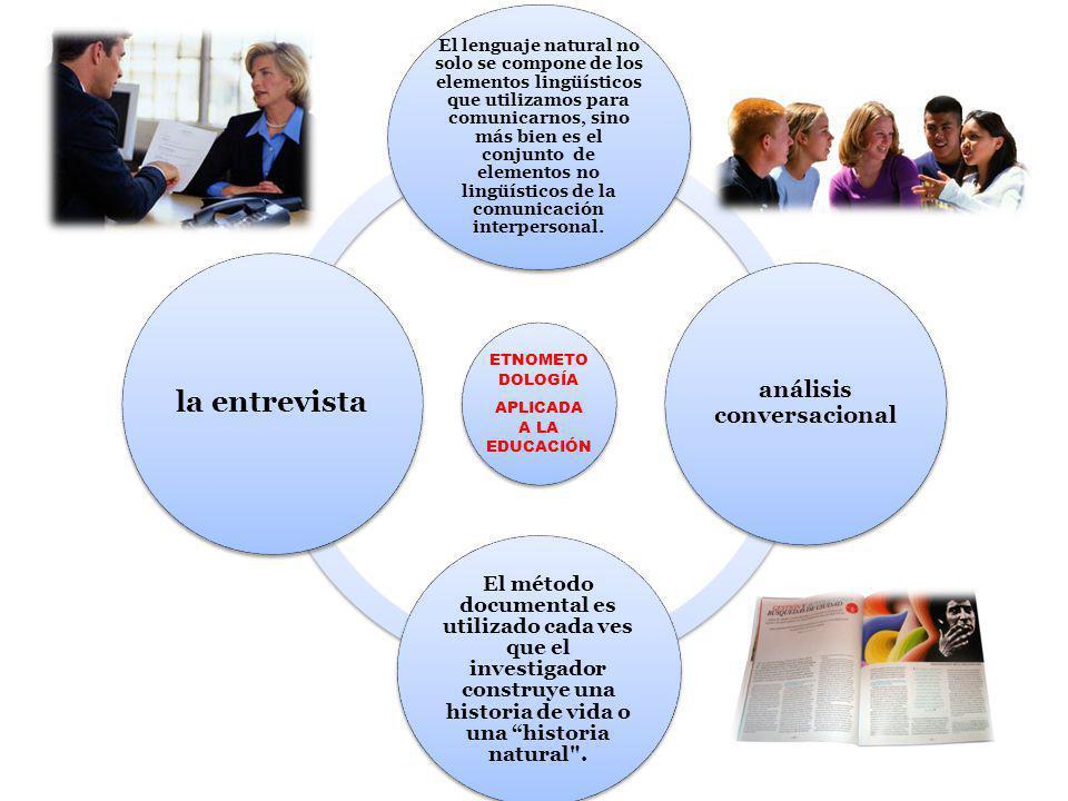 ETNOMETO DOLOGÍA APLICADA A LA EDUCACIÓN El lenguaje natural no solo se compone de los elementos lingüísticos que utilizamos para comunicarnos, sino m