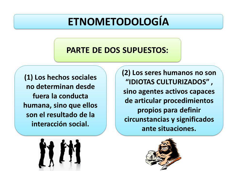 ETNOMETODOLOGÍA PARTE DE DOS SUPUESTOS: (1) Los hechos sociales no determinan desde fuera la conducta humana, sino que ellos son el resultado de la in