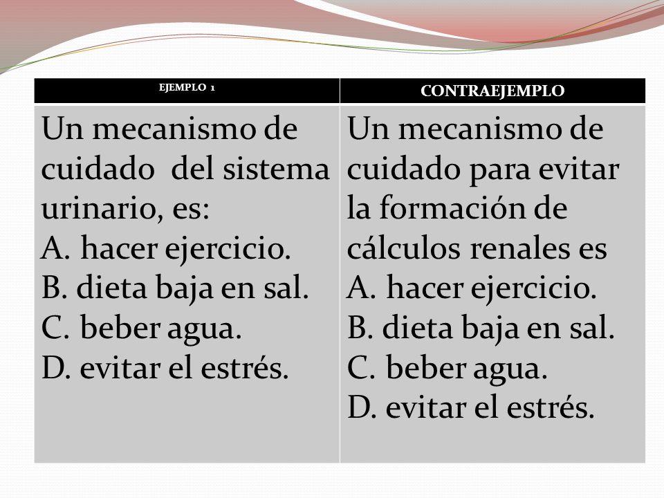 EJEMPLO 1 CONTRAEJEMPLO Un mecanismo de cuidado del sistema urinario, es: A. hacer ejercicio. B. dieta baja en sal. C. beber agua. D. evitar el estrés