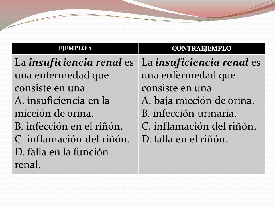 EJEMPLO 1 CONTRAEJEMPLO La insuficiencia renal es una enfermedad que consiste en una A. insuficiencia en la micción de orina. B. infección en el riñón