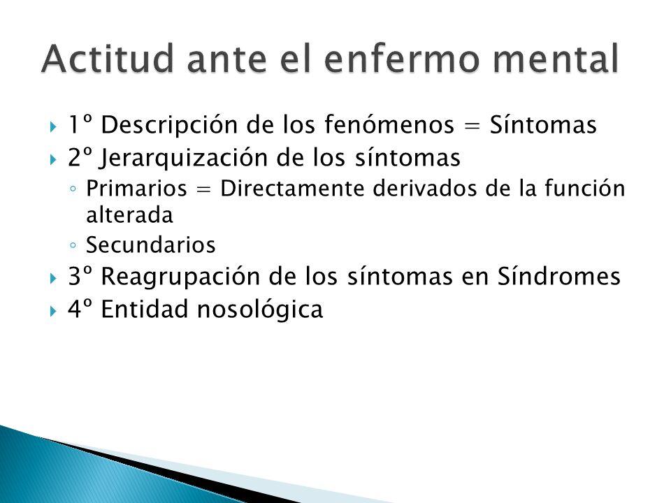 1º Descripción de los fenómenos = Síntomas 2º Jerarquización de los síntomas Primarios = Directamente derivados de la función alterada Secundarios 3º