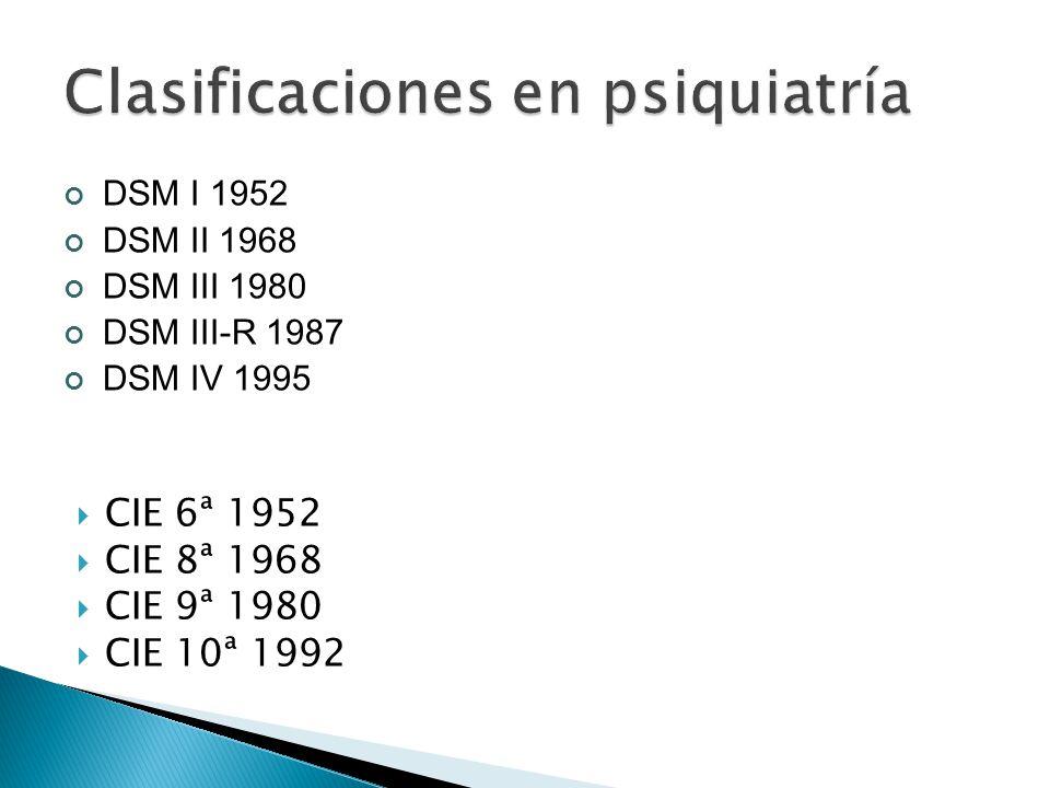 DSM I 1952 DSM II 1968 DSM III 1980 DSM III-R 1987 DSM IV 1995 CIE 6ª 1952 CIE 8ª 1968 CIE 9ª 1980 CIE 10ª 1992